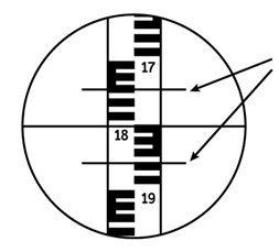 Измерение расстояния по дальномерным штрихам